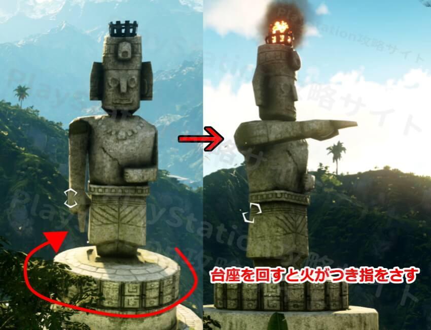 ジャストコーズ4 古代の像 ヒントの像を回す前と回した後