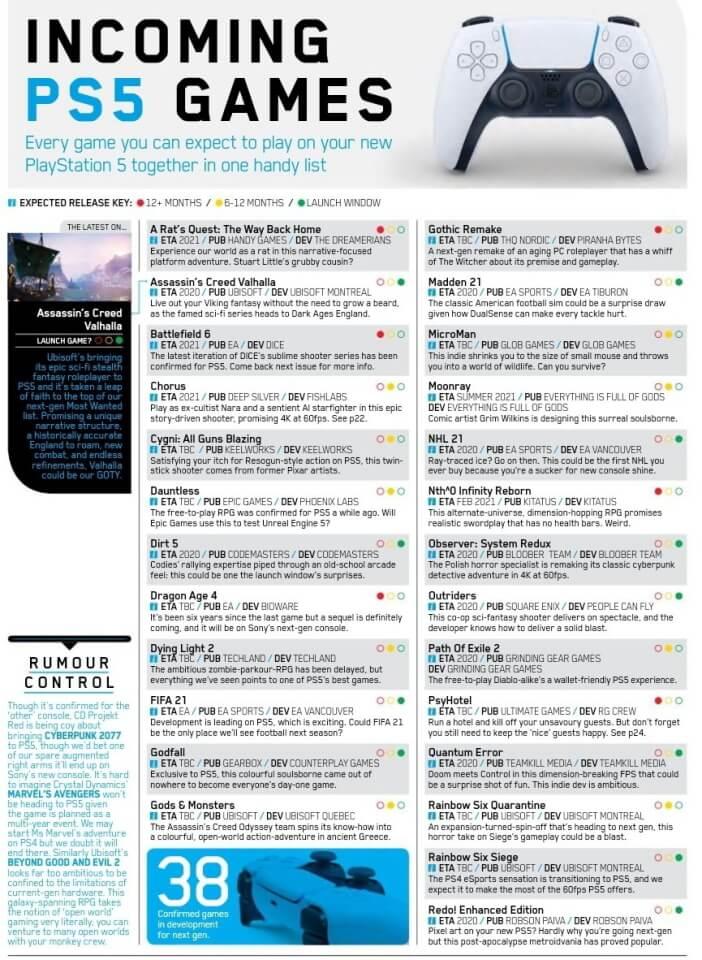 PSマガジン PS5 サードタイトル